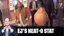 Who Packs the Biggest Punch? | EJ's Neat-o Stat